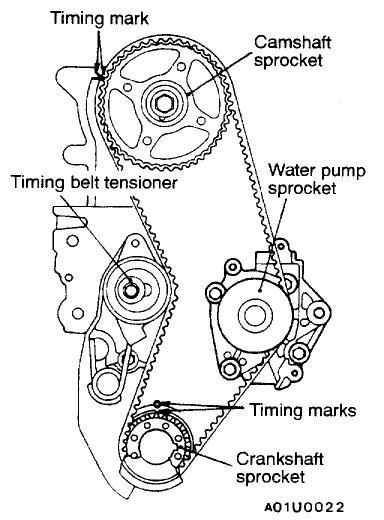 2015 Mitsubishi Mirage Engine Diagram by 2001 Mitsubishi Mirage Timing I Just Need To What