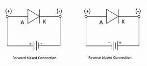 Forward Bias Connection Of Pn Junction Diode