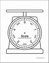 Scale Scales Blank Kilogram Coloring Clip Weights Measures Reading Math Google Mass Mesurement Capacity Primary Pound Ks2 Weight Weighing Abcteach sketch template
