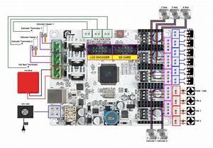 Carte Gtm32 Pro Vb Hs - Geeetech