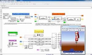 6dof Robot Simulink Diagram For Simulation - File Exchange