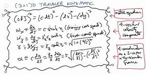 Physics Kinematics Equations Derivation