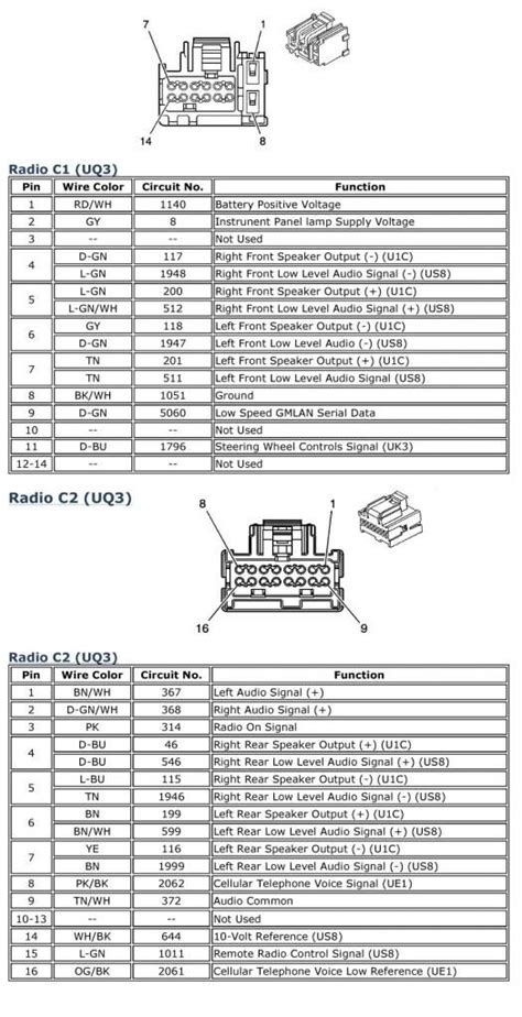 Image Result For Chevy Cobalt Radio Wiring Diagram
