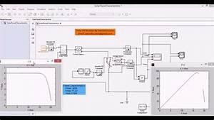 Solar Pv Panel Model Simulation In Matlab Simulink