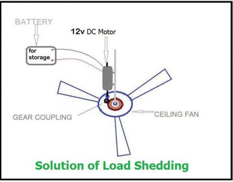 ceiling fans run by battery running a ceiling fan from a battery