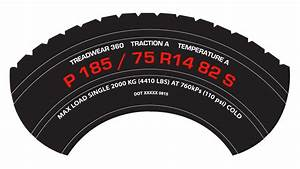 How To Decode The Information On A Tire Sidewall  U2013 Wheels Ca