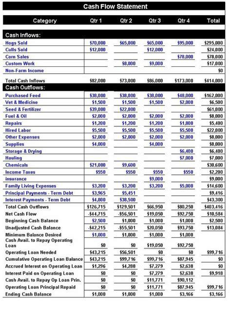 cash flow statement  templates  pinterest
