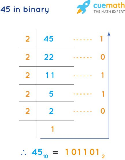 45 in Binary - How to Convert 45 from Decimal to Binary?