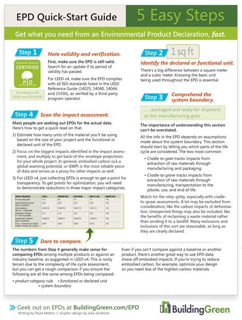 Epd Quickstart Guide 5 Easy Steps Buildinggreen