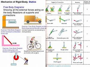 Mechanics Of Rigid Body  C