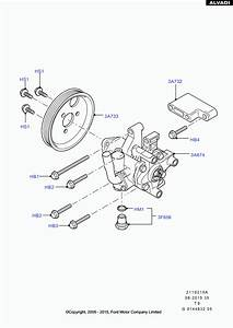 Ford Power Steering Pump Mounting