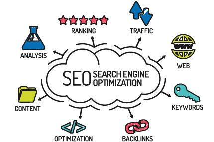 marketing search engine optimization seo digicom certified digital marketing course provider