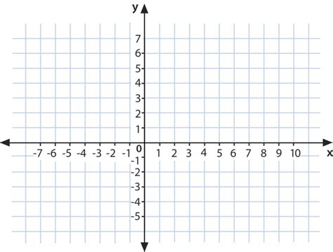 Ordered Pairs In Four Quadrants  Ck12 Foundation