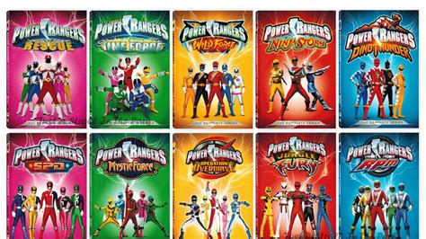 Topic · Power rangers · Change.org