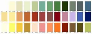 Fassade Streichen Temperatur : fassadenfarbe selbstreinigende fassadenfarbe tl tl ~ Markanthonyermac.com Haus und Dekorationen