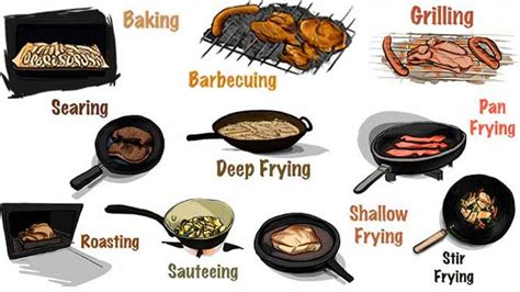 different types of cuisine combination heat cooking