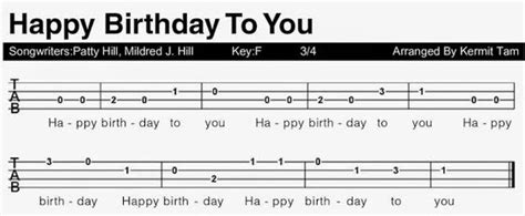 Happy Birthday Guitar Chords, Tabs, Notes For Solo