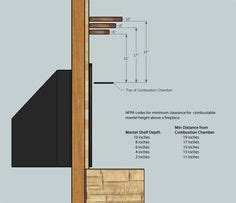 install  floating mantel   home