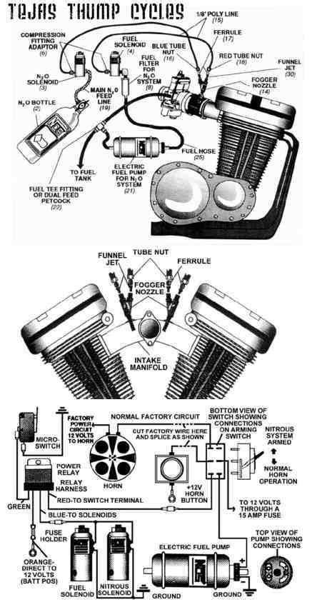 harley davidson fuel system diagram  love   love