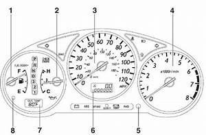 Subaru Warning Light Symbols
