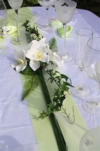 Tischdeko Runde Tische : tischdeko cymbidium orchidee hochzeitsdekorationen ~ Watch28wear.com Haus und Dekorationen
