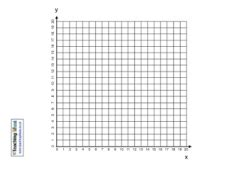 coordinate grid templates teaching ideas