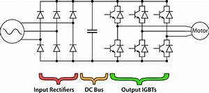 Pulse Width Modulation In Vfds