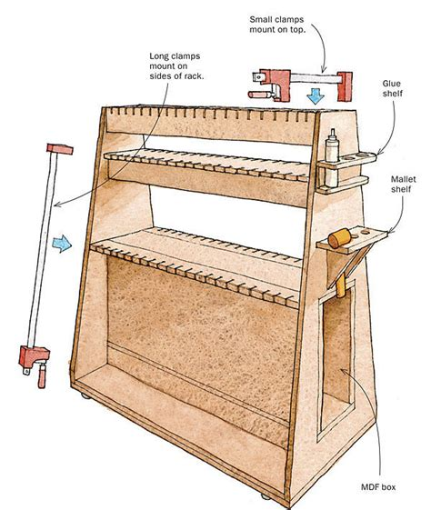 Take a look at your clamps and what you are likely to get in the near future the clamp rack is essentially a box with 2 heavy uprights and a couple of heavy shelves. Efficient Glue-Ups with a Rolling Clamp Rack - FineWoodworking