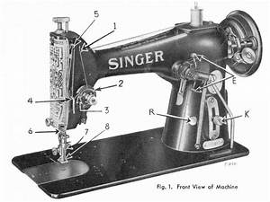 Singer Sewing Machine Parts And Functions