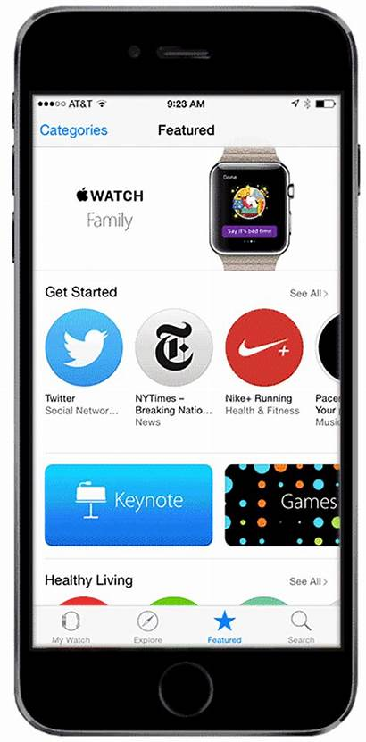 Apple App Companies Apps Discoverability Continue Issue