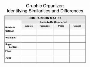 comparison graphic organizer template - comparison matrix template pictures to pin on pinterest