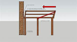 Stlouis Renewable Energy  How To Fix A 2nd Floor Porch