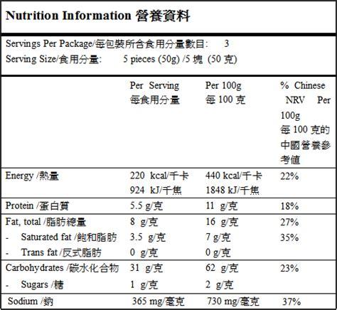 營養 組圖影片 的最新詳盡資料 必看 Wwwgo2tutorcom