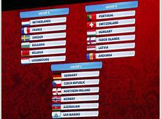 2018 World Cup Qualifying Draw Complete results for each
