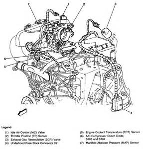 similiar engine diagram chevy s10 4 3 engine keywords 1998 chevy s10 2 2l egr valve repair manual