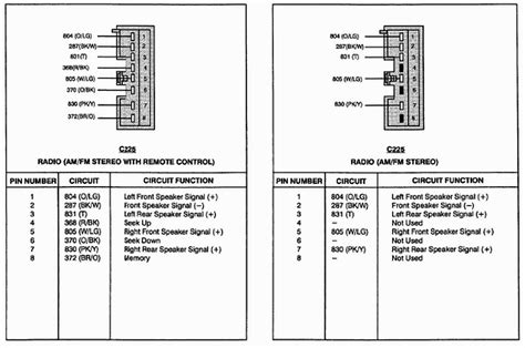 Ford Radio Wiring Harness Diagram Electrical Website