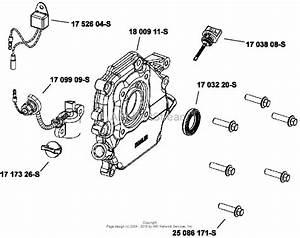 Kohler Sh265 Lubrication