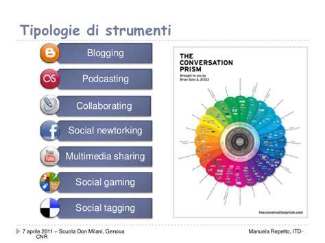 repetto si鑒e social strumenti web 2 0 per la didattica