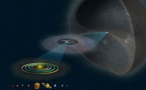 Kuiper Belt And Oort Cloud - Pics about space