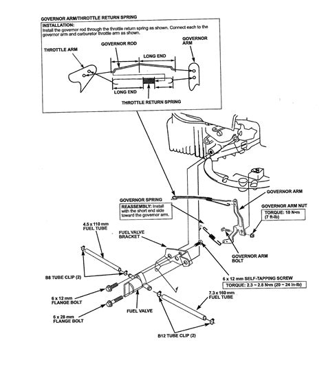 Manual For Honda Engine Troy Bilt Lawn