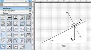 Drawing Physics Illustrations