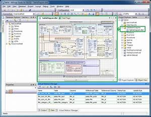 Quick Start In Database Development With Sakila Database