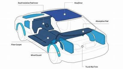 Huvis 자동 용도 적용 사용 Automobiles Usage