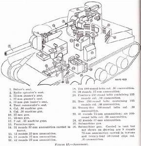 In-depth Vehicle Specs
