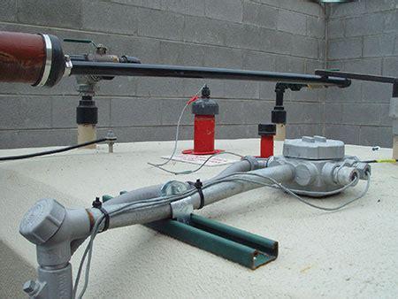 wiring requirements  hazardous locations atex article