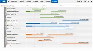 Beautiful Product Roadmap Templates
