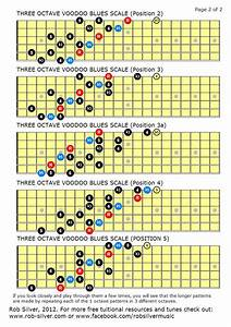 Rob Silver  Three Octave Voodoo Blues Scale