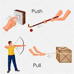 Education Chart Of Physics For Push And Pull Diagram