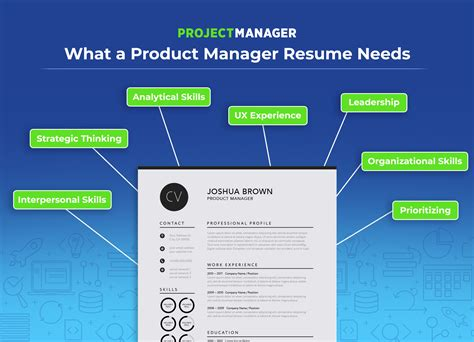 Companies rely on product managers to seamlessly reach their goals. 7 Must-Haves for Every Product Manager Resume - ProjectManager.com