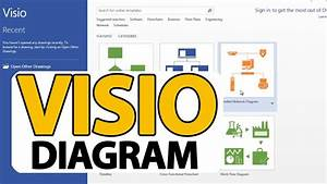 How To Create First Microsoft Visio Diagram  Step By Step